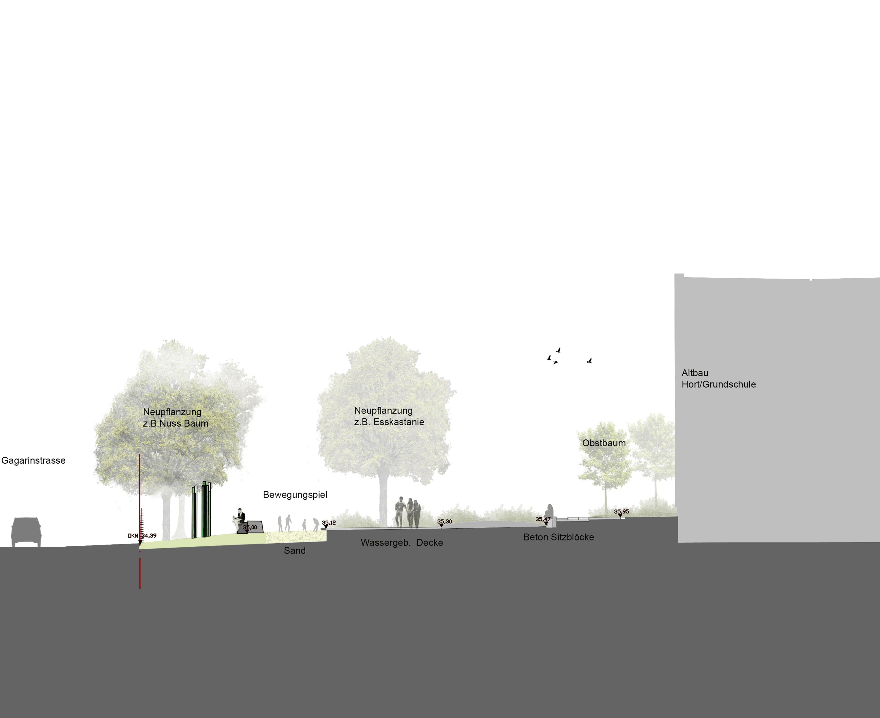 Neueplanung Außenanlagen Montessori Schule in Potsdam, Pausenhof und Spielbereiche-Primarstufe