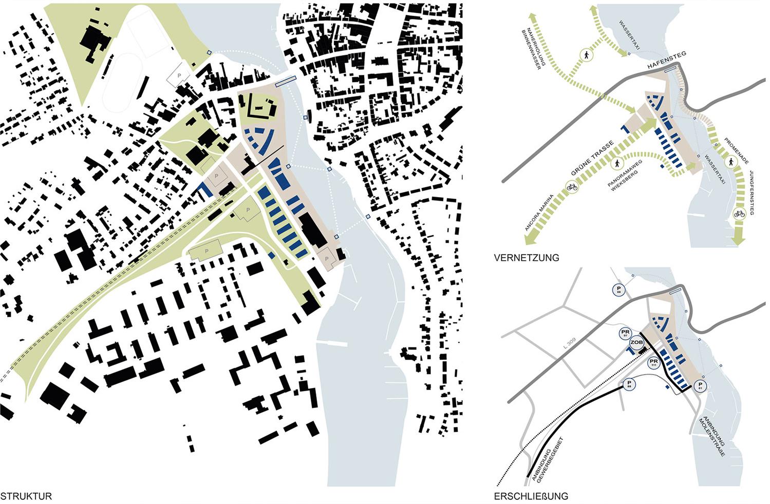 Y:BIZ_Berlin_Centro Visitas BundestagBIZ segunda fasetrabajo