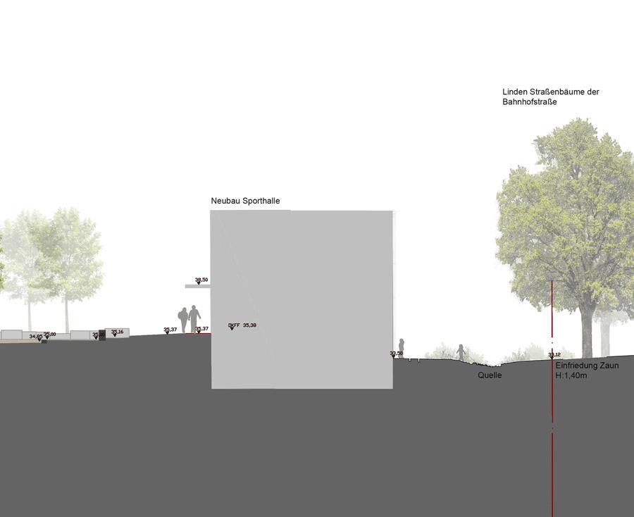 Neueplanung Außenanlagen Montessori Schule in Potsdam, Quelle-Landschaft
