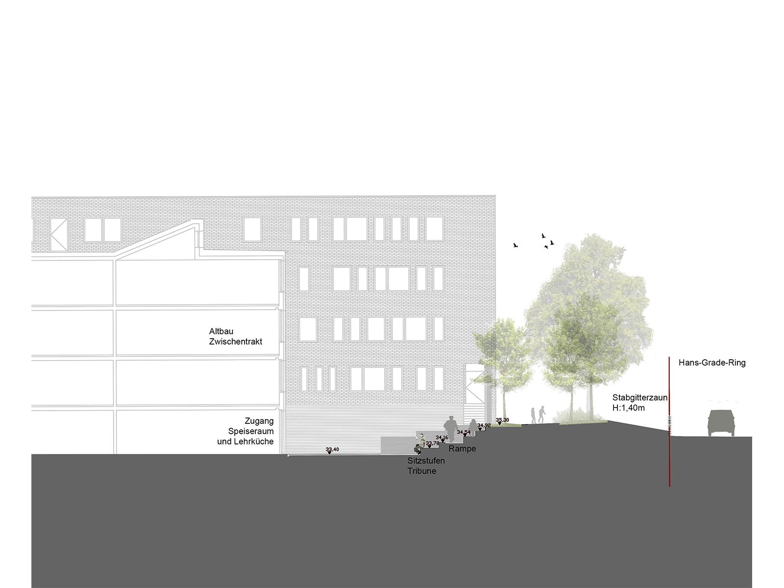 Schnitte-Rampe-Sitzstufen-Tribune-Pausenhof-Berin-Landschaftarchitekten